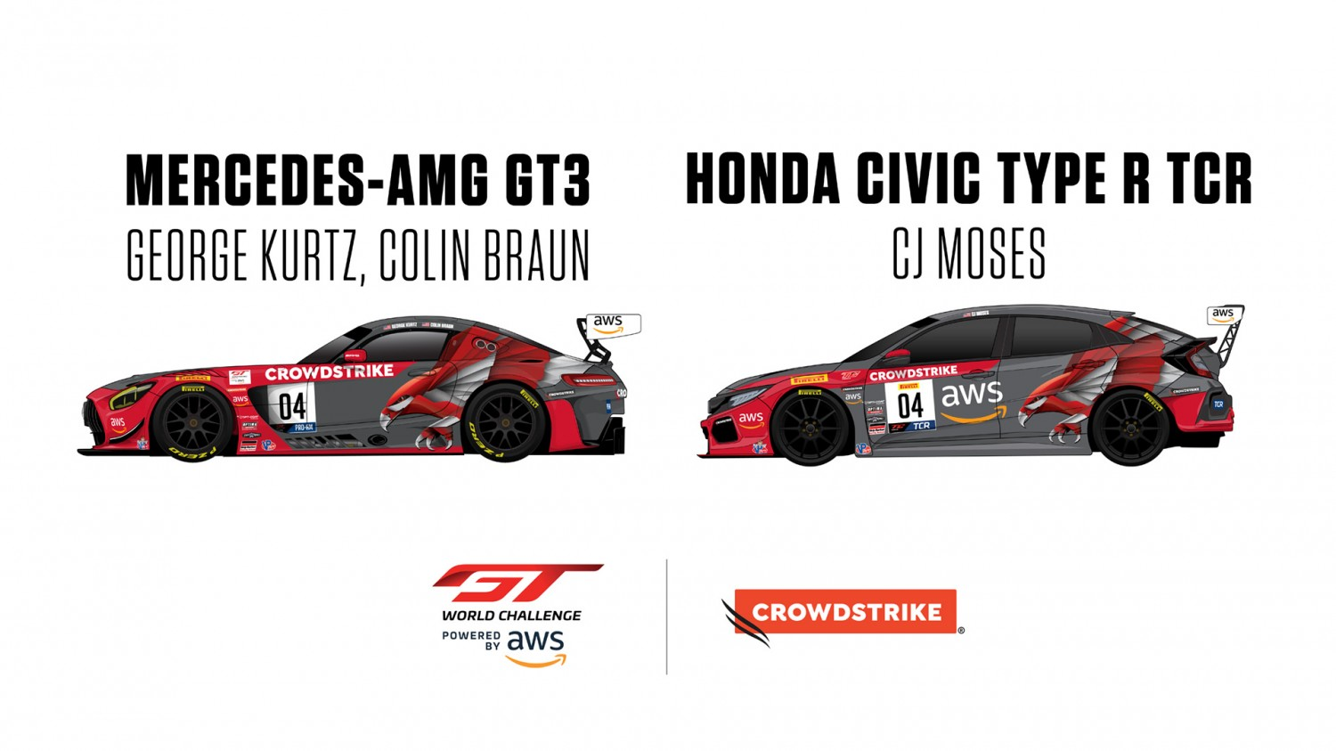 CrowdStrike Racing Expands Motorsports Program for 2020