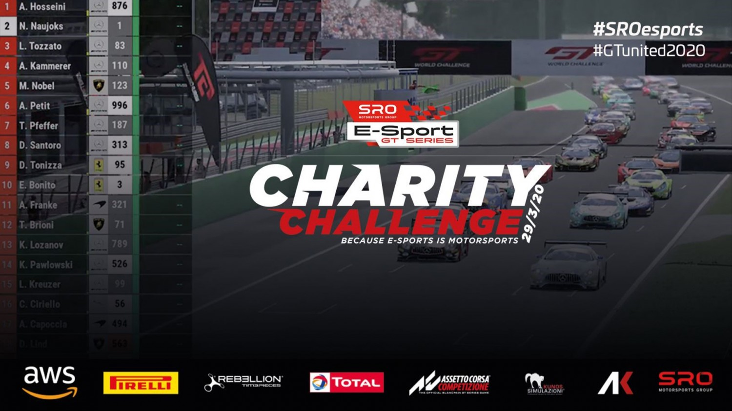 Kammerer claims victory in SRO E-Sport GT Series Charity Challenge race at Monza